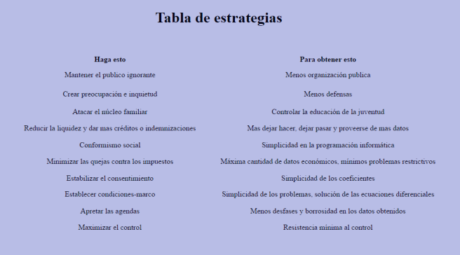 tabla energias