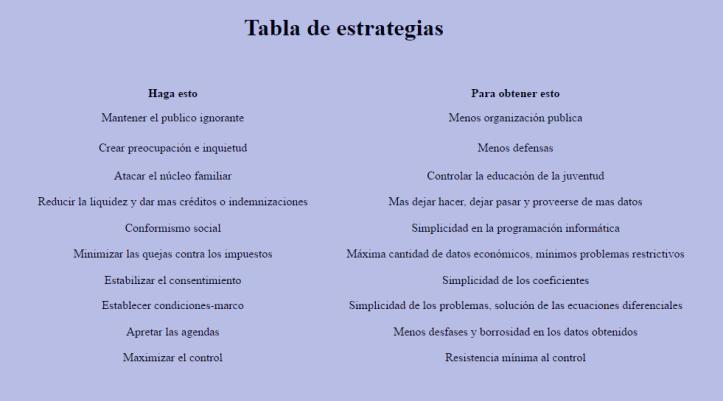 tabla energias