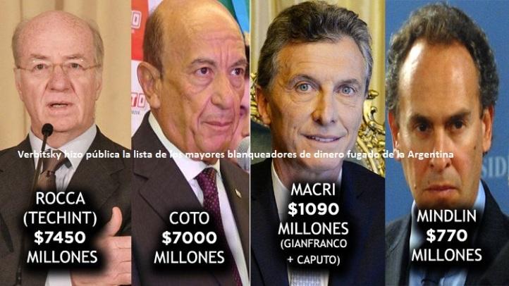 Blanqueo-Fuga-Macri-Caputo-Rocca-Mindlin-Coto-Verbitsky