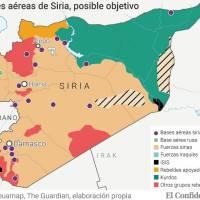 EE.UU e ISRAEL atacaran a SIRIA