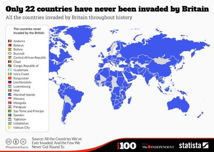 chartoftheday_3441_countries_never_invaded_by_britain_n-768x547
