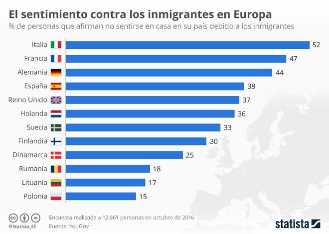 extrema-derecha-europa-inmigracion-statista.jpg
