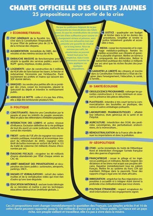 gilets_jaunes_manifesto