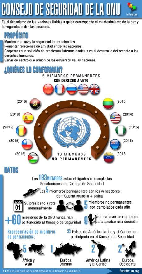 infografiaconsejoseguridadonu519x.jpg_1002972345