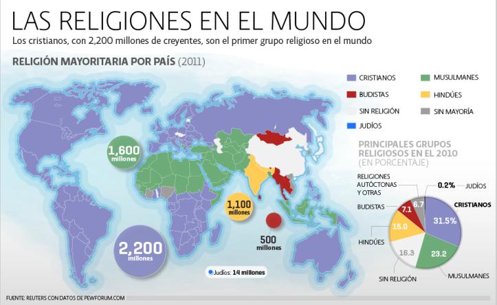 religionesmundo181212