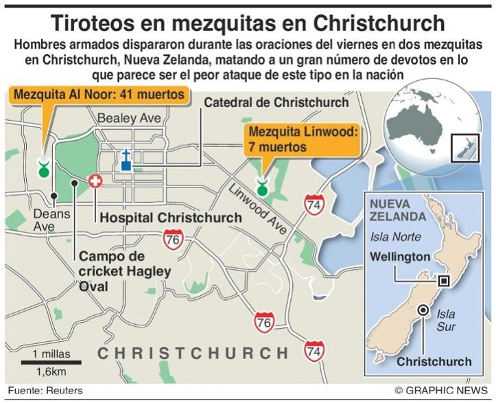 infografia_Nueva_Zelanda