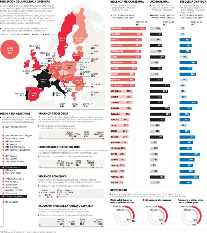 violencia_genero_europa_ahora_semanal