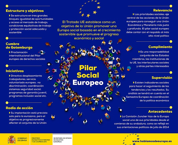 InfoPILAR SOCIAL EUROPEO2